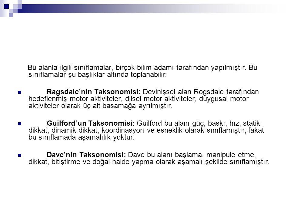 KAYNAKLAR Ertürk,Selahattin:Eğitimde Program Geliştirme,Ankara,1998 http://www.egitim.aku.edu.tr/taxonomi.htm http://www.egitim.aku.edu.tr/duyussal.htm http://www.bekirhoca.com/ogretmen/uzma n/program.asp