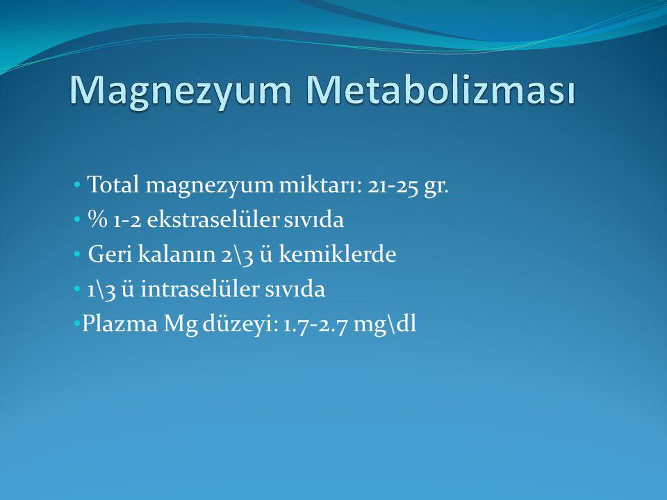 Total magnezyum miktarı: 21-25 gr. % 1-2 ekstraselüler sıvıda Geri kalanın 2\3 ü kemiklerde 1\3 ü intraselüler sıvıda Plazma Mg düzeyi: 1.7-2.7 mg\dl