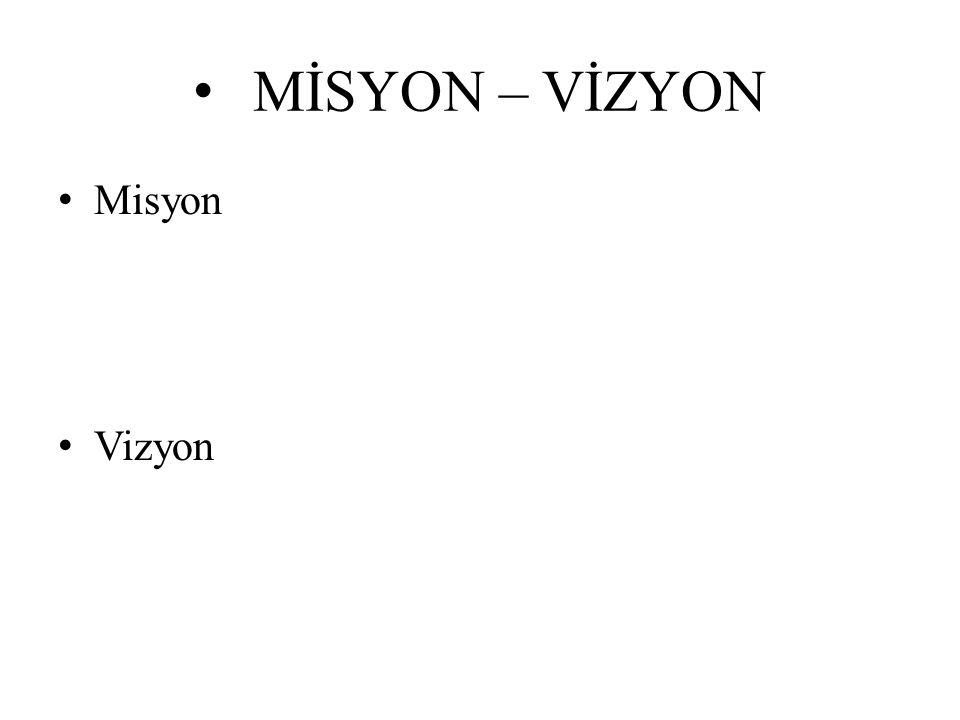MİSYON – VİZYON Misyon Vizyon