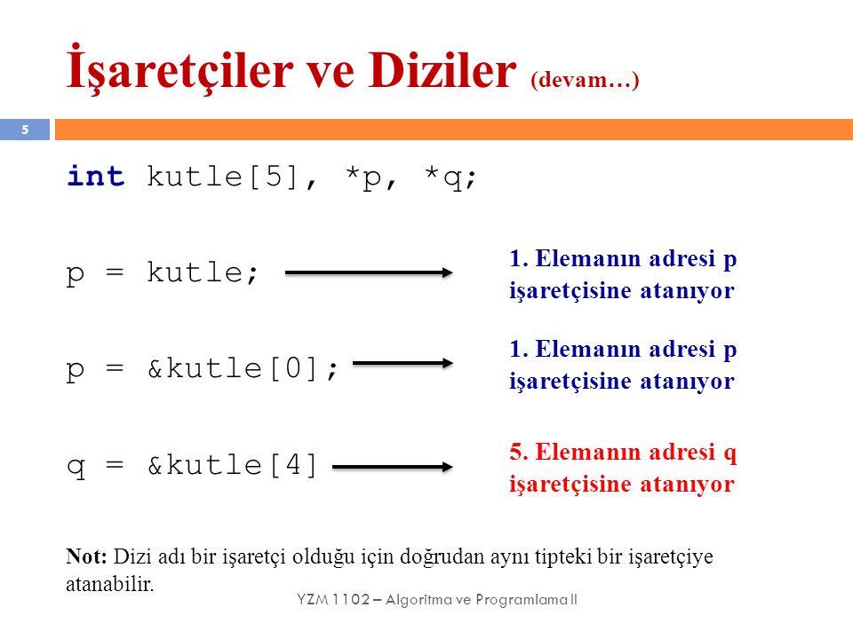 İşaretçiler ve Diziler (devam…) 5 int kutle[5], *p, *q; p = kutle; p = &kutle[0]; q = &kutle[4] YZM 1102 – Algoritma ve Programlama II 1. Elemanın adr