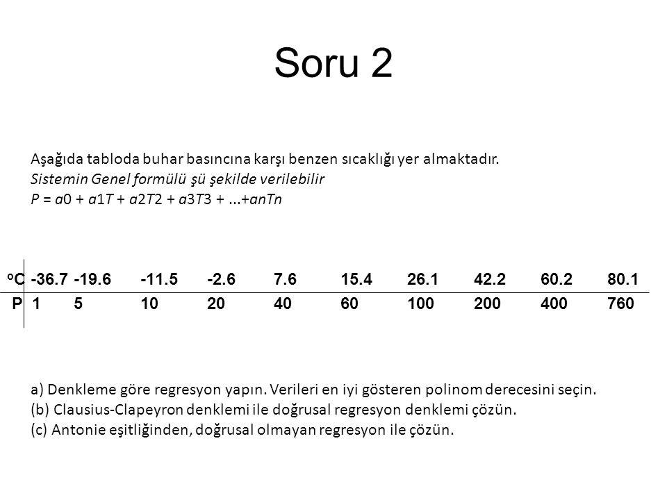 Soru 2 o C -36.7-19.6-11.5-2.67.615.426.142.260.280.1 P 1510204060100200400760 Aşağıda tabloda buhar basıncına karşı benzen sıcaklığı yer almaktadır.