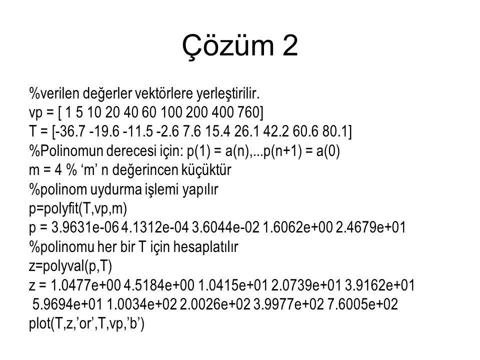 Çözüm 2 %verilen değerler vektörlere yerleştirilir.