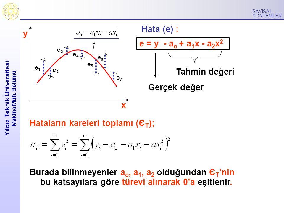 Yıldız Teknik Üniversitesi Makina Müh. Bölümü SAYISAL YÖNTEMLER e = y - a o + a 1 x - a 2 x 2 x y Tahmin değeri Gerçek değer Hata (e) : Hataların kare