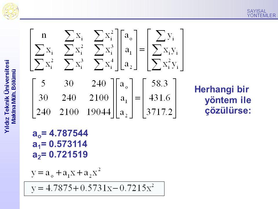 Yıldız Teknik Üniversitesi Makina Müh. Bölümü SAYISAL YÖNTEMLER a o = 4.787544 a 1 = 0.573114 a 2 = 0.721519 Herhangi bir yöntem ile çözülürse: