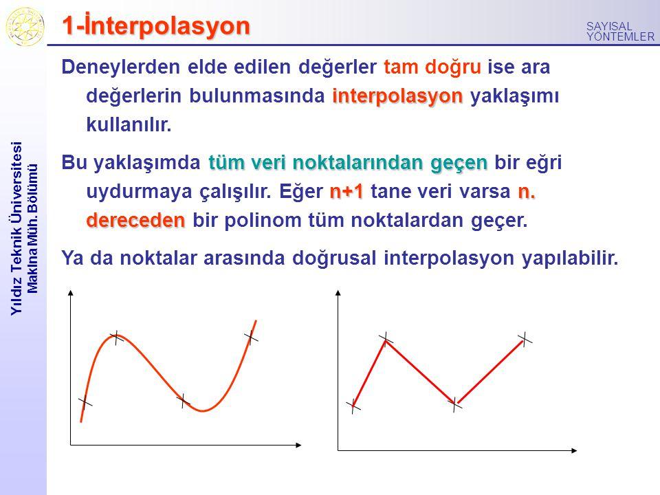 Yıldız Teknik Üniversitesi Makina Müh. Bölümü SAYISAL YÖNTEMLER 1-İnterpolasyon interpolasyon Deneylerden elde edilen değerler tam doğru ise ara değer
