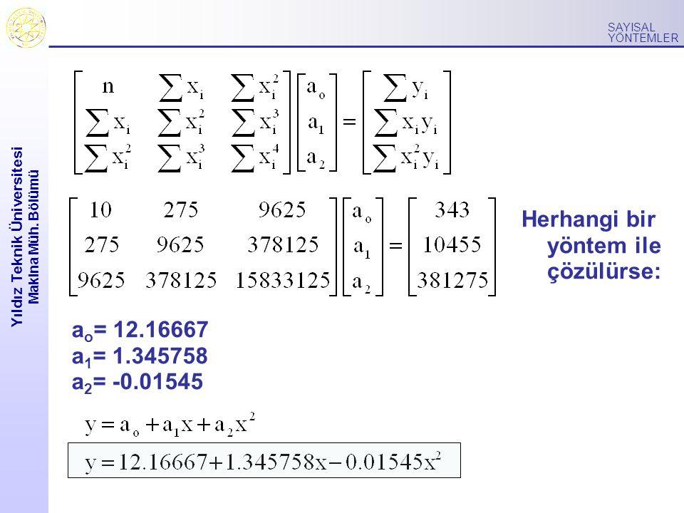 Yıldız Teknik Üniversitesi Makina Müh. Bölümü SAYISAL YÖNTEMLER a o = 12.16667 a 1 = 1.345758 a 2 = -0.01545 Herhangi bir yöntem ile çözülürse: