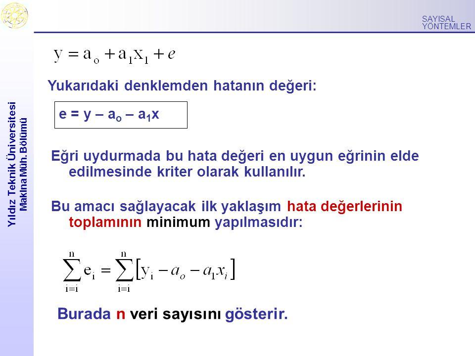 Yıldız Teknik Üniversitesi Makina Müh. Bölümü SAYISAL YÖNTEMLER Yukarıdaki denklemden hatanın değeri: e = y – a o – a 1 x Eğri uydurmada bu hata değer