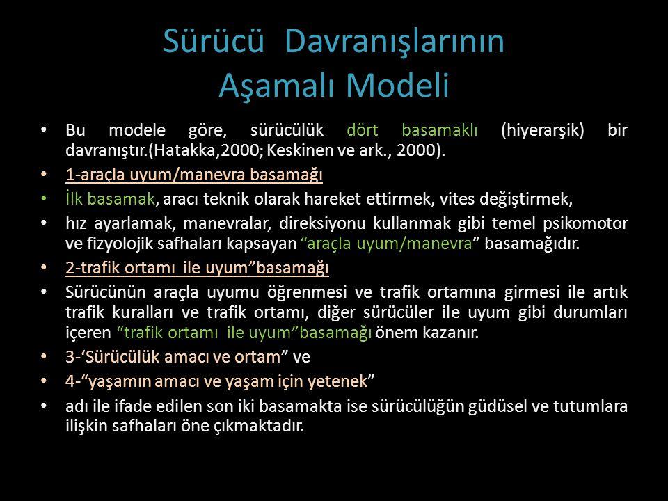 Sürücü Davranışlarının Aşamalı Modeli Bu modele göre, sürücülük dört basamaklı (hiyerarşik) bir davranıştır.(Hatakka,2000; Keskinen ve ark., 2000). 1-