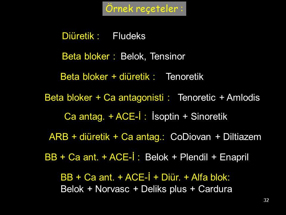 32 Diüretik : Fludeks Beta bloker : Belok, Tensinor Beta bloker + diüretik : Tenoretik Beta bloker + Ca antagonisti : Tenoretic + Amlodis Ca antag. +