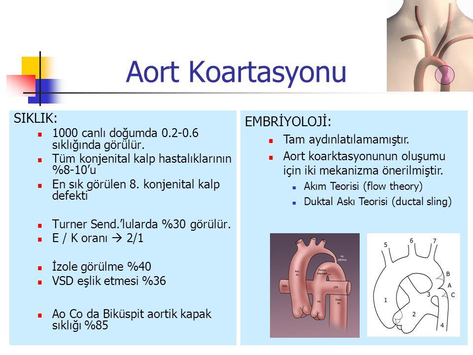 SIKLIK: 1000 canlı doğumda 0.2-0.6 sıklığında görülür. Tüm konjenital kalp hastalıklarının %8-10'u En sık görülen 8. konjenital kalp defekti Turner Se