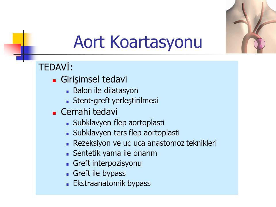 TEDAVİ: Girişimsel tedavi Balon ile dilatasyon Stent-greft yerleştirilmesi Cerrahi tedavi Subklavyen flep aortoplasti Subklavyen ters flep aortoplasti