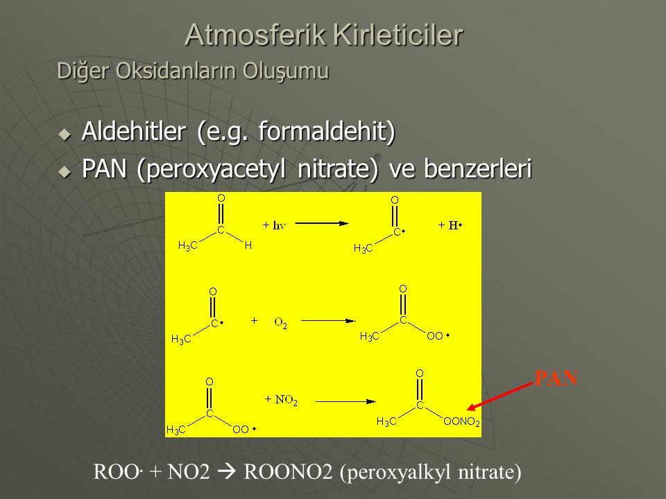 Diğer Oksidanların Oluşumu  Aldehitler (e.g. formaldehit)  PAN (peroxyacetyl nitrate) ve benzerleri ROO. + NO2  ROONO2 (peroxyalkyl nitrate) PAN At