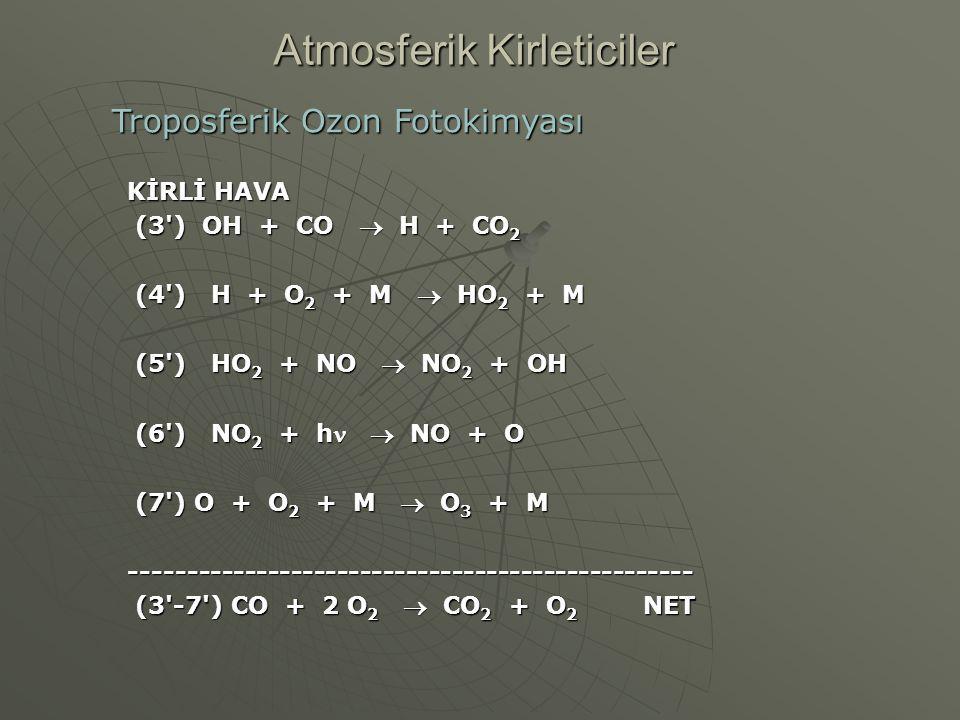 Atmosferik Kirleticiler Troposferik Ozon Fotokimyası NO 2 + hv  NO + O(1) O + O 2 + M  O 3 + M(2) NO + O 3  NO 2 + O 2 (3) NO 2 + hv  NO + O(1) O + O 2 + M  O 3 + M(2) HO 2.
