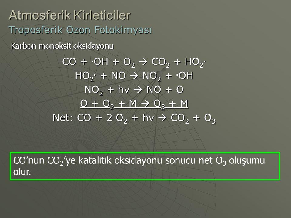 Atmosferik Kirleticiler Troposferik Ozon Fotokimyası/metan CH 4 + OH  CH 3 + H 2 O CH 3 + O 2 + M  CH 3 O 2 + M CH 3 O 2 + NO  NO 2 + CH 3 O CH 3 O + O 2  H 2 CO + HO 2 HO 2 + NO  NO 2 + OH NO 2 + h  NO + O O + O 2 + M  O 3 + M ----------------------------------------------------------------- CH 4 + 4 O 2 + h 2 O 3 + H 2 CO + H 2 O NET