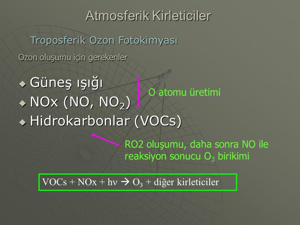 Troposferik Ozon Fotokimyası Atmosferik Kirleticiler Ozon oluşumu için gerekenler  Güneş ışığı  NOx (NO, NO 2 )  Hidrokarbonlar (VOCs) VOCs + NOx +