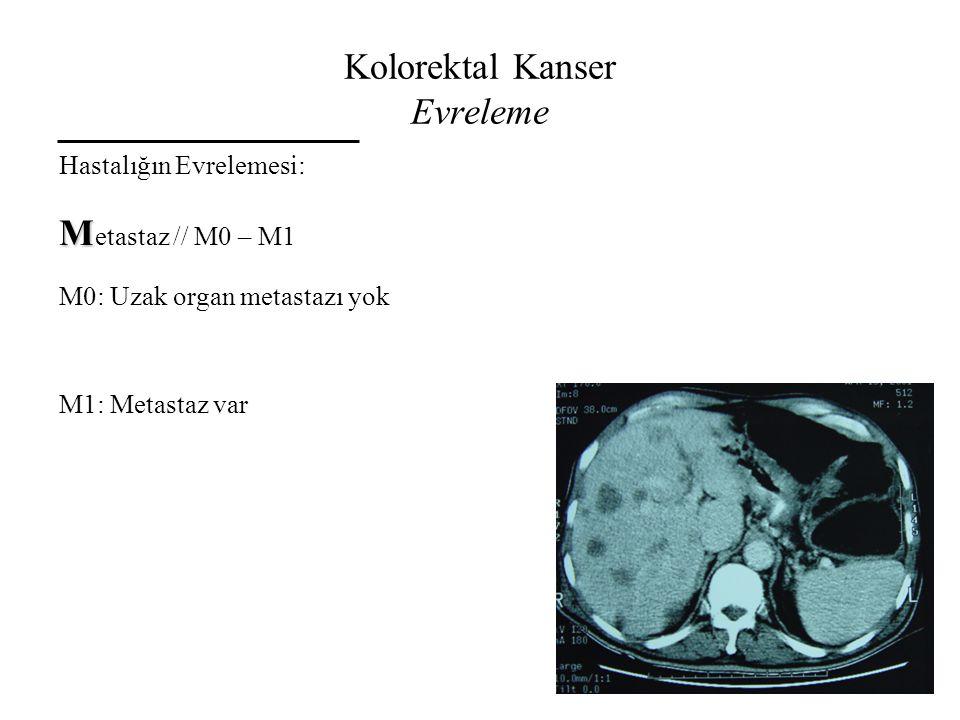Kolorektal Kanser Evreleme Hastalığın Evrelemesi: M M etastaz // M0 – M1 M0: Uzak organ metastazı yok M1: Metastaz var