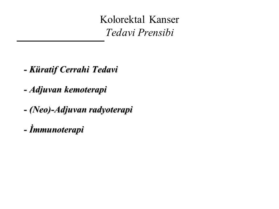 Kolorektal Kanser Tedavi Prensibi - Küratif Cerrahi Tedavi - Küratif Cerrahi Tedavi - Adjuvan kemoterapi - Adjuvan kemoterapi - (Neo)-Adjuvan radyoter
