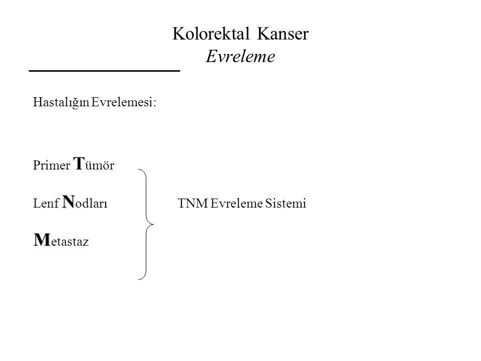 Kolorektal Kanser Evreleme Hastalığın Evrelemesi: Primer T ümör N Lenf N odlarıTNM Evreleme Sistemi M M etastaz