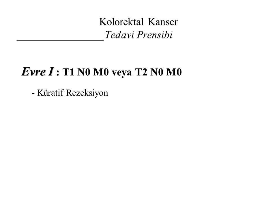 Kolorektal Kanser Tedavi Prensibi Evre I : Evre I : T1 N0 M0 veya T2 N0 M0 - Küratif Rezeksiyon