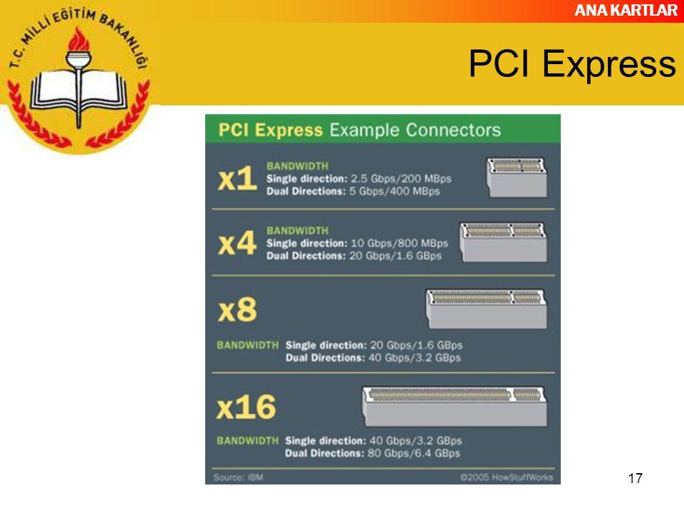 ANA KARTLAR 17 PCI Express