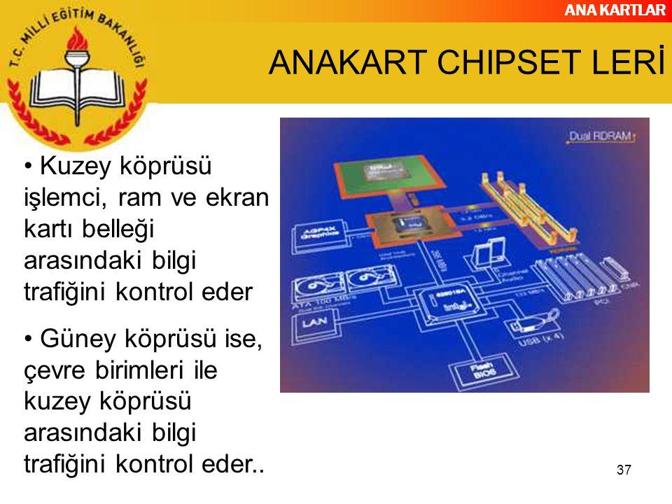ANA KARTLAR 37 ANAKART CHIPSET LERİ Kuzey köprüsü işlemci, ram ve ekran kartı belleği arasındaki bilgi trafiğini kontrol eder Güney köprüsü ise, çevre