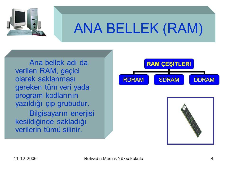 11-12-2006Bolvadin Meslek Yüksekokulu4 ANA BELLEK (RAM) Ana bellek adı da verilen RAM, geçici olarak saklanması gereken tüm veri yada program kodlarının yazıldığı çip grubudur.