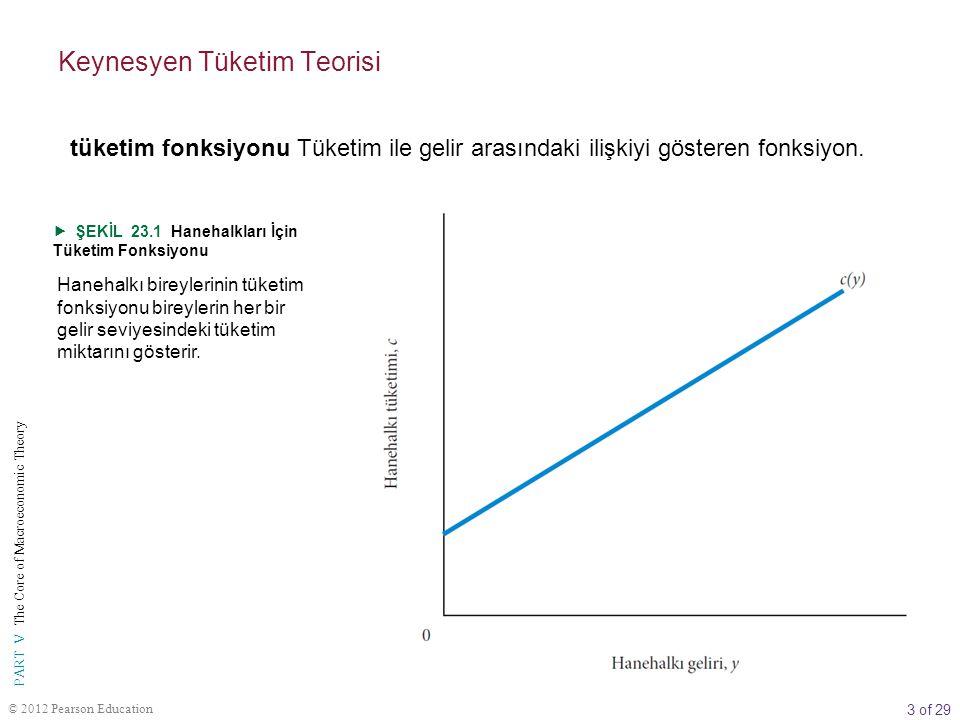4 of 29 PART V The Core of Macroeconomic Theory © 2012 Pearson Education Düz bir çizgi olan tüketim eğrisini açıklamak için aşağıdaki denklemi kullanabiliriz:  ŞEKİL 23.2 Toplam Tüketim Fonksiyonu Toplam tüketim fonksiyonu her bir toplam gelir seviyesindeki toplam tüketim miktarını gösterir.