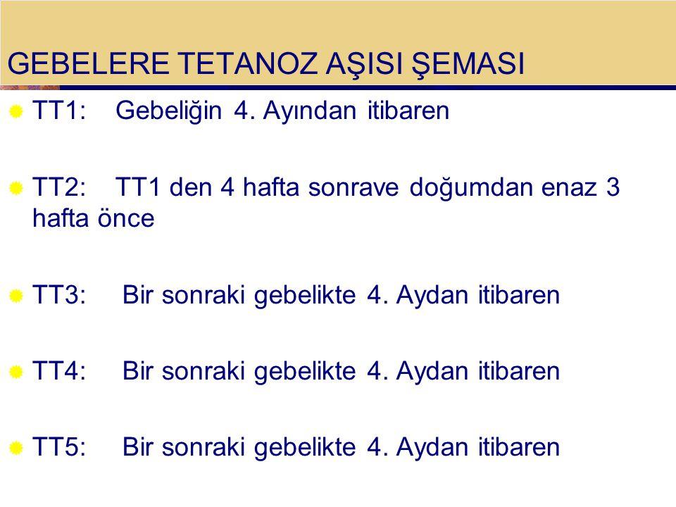 GEBELERE TETANOZ AŞISI ŞEMASI  TT1: Gebeliğin 4. Ayından itibaren  TT2: TT1 den 4 hafta sonrave doğumdan enaz 3 hafta önce  TT3: Bir sonraki gebeli