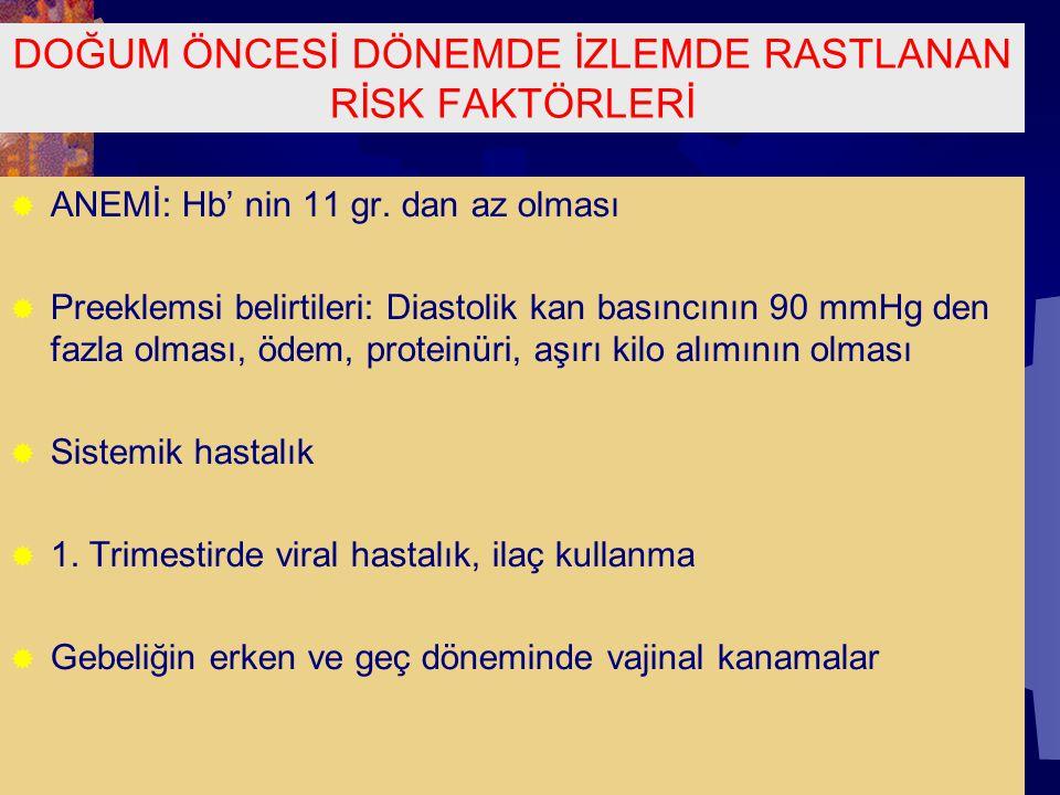 DOĞUM ÖNCESİ DÖNEMDE İZLEMDE RASTLANAN RİSK FAKTÖRLERİ  ANEMİ: Hb' nin 11 gr. dan az olması  Preeklemsi belirtileri: Diastolik kan basıncının 90 mmH