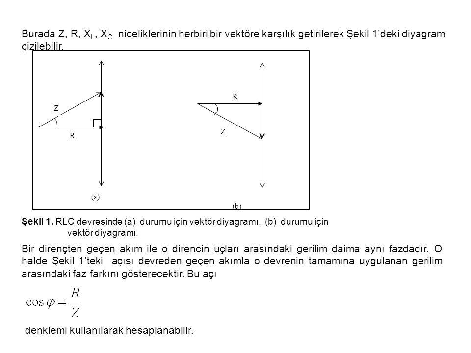 Burada Z, R, X L, X C niceliklerinin herbiri bir vektöre karşılık getirilerek Şekil 1'deki diyagram çizilebilir.