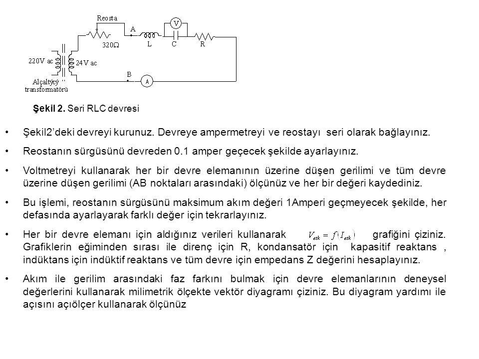 Şekil2'deki devreyi kurunuz.Devreye ampermetreyi ve reostayı seri olarak bağlayınız.