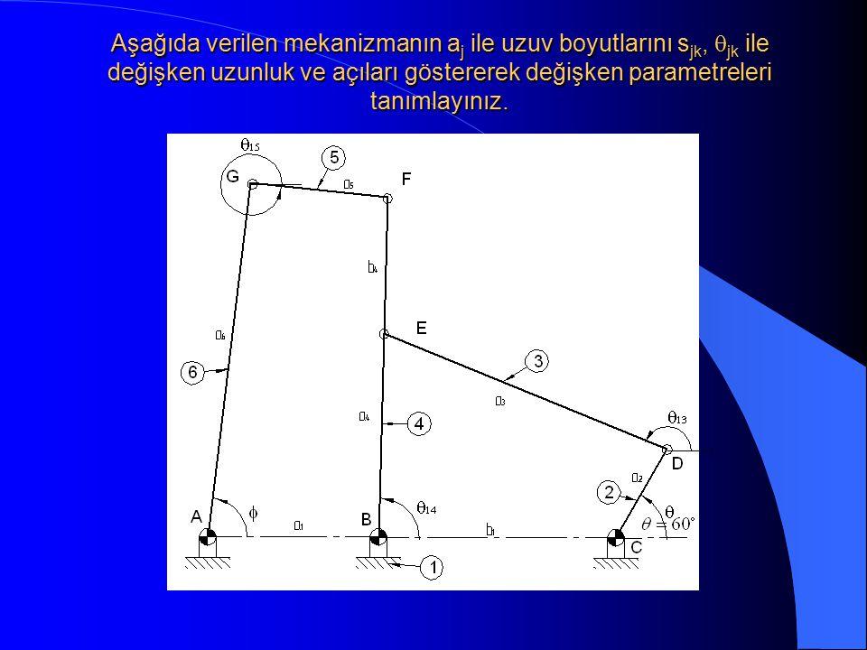 Aşağıda verilen mekanizmanın a j ile uzuv boyutlarını s jk,  jk ile değişken uzunluk ve açıları göstererek değişken parametreleri tanımlayınız.