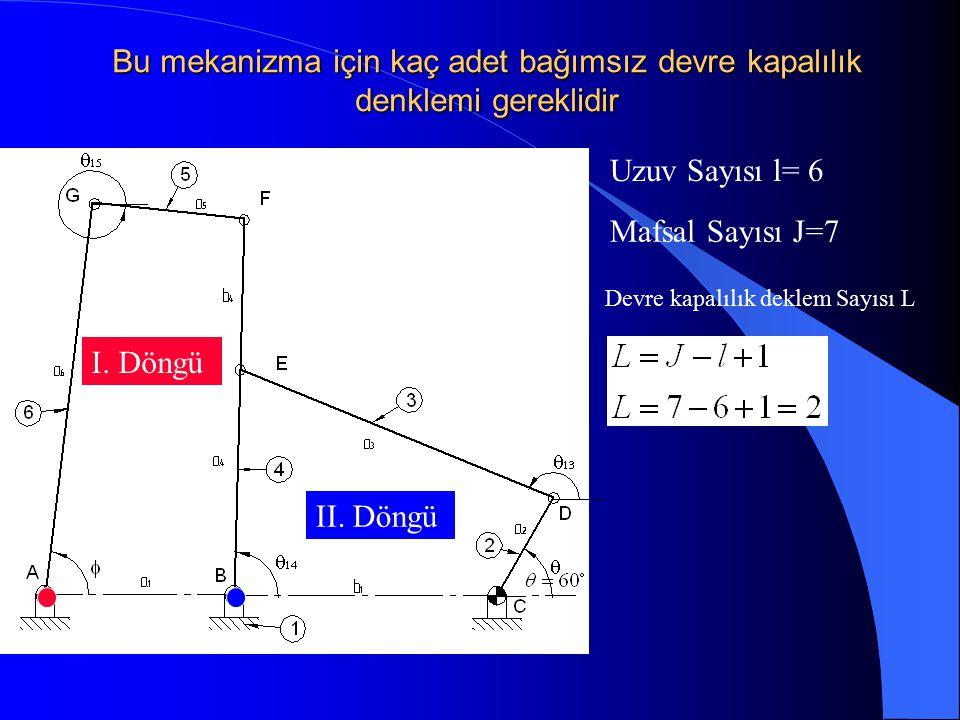 Bu mekanizma için kaç adet bağımsız devre kapalılık denklemi gereklidir Uzuv Sayısı l= 6 Mafsal Sayısı J=7 Devre kapalılık deklem Sayısı L I. Döngü II