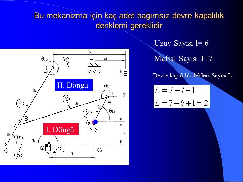 Uzuv Sayısı l= 6 Mafsal Sayısı J=7 Devre kapalılık deklem Sayısı L Bu mekanizma için kaç adet bağımsız devre kapalılık denklemi gereklidir I. Döngü II