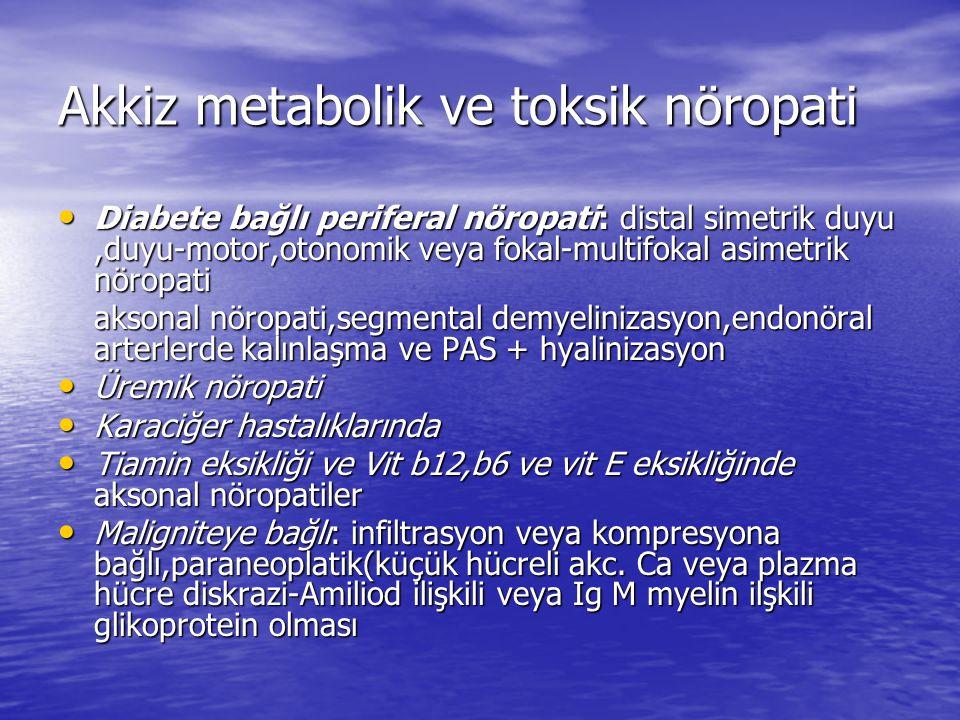 Akkiz metabolik ve toksik nöropati Diabete bağlı periferal nöropati: distal simetrik duyu,duyu-motor,otonomik veya fokal-multifokal asimetrik nöropati Diabete bağlı periferal nöropati: distal simetrik duyu,duyu-motor,otonomik veya fokal-multifokal asimetrik nöropati aksonal nöropati,segmental demyelinizasyon,endonöral arterlerde kalınlaşma ve PAS + hyalinizasyon Üremik nöropati Üremik nöropati Karaciğer hastalıklarında Karaciğer hastalıklarında Tiamin eksikliği ve Vit b12,b6 ve vit E eksikliğinde aksonal nöropatiler Tiamin eksikliği ve Vit b12,b6 ve vit E eksikliğinde aksonal nöropatiler Maligniteye bağlı: infiltrasyon veya kompresyona bağlı,paraneoplatik(küçük hücreli akc.