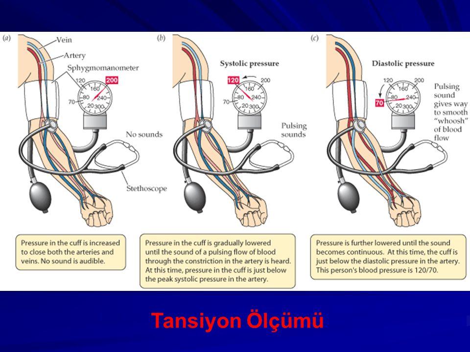 NABIZ  Sistol sırasında kanın aorta fırlatılması ile aort duvarı genişler, daha sonra elastik olarak geri çekilir.