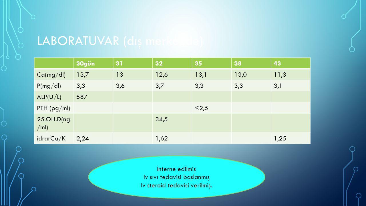 LABORATUVAR (dış merkezde) 30gün3132353843 Ca(mg/dl)13,71312,613,113,011,3 P(mg/dl)3,33,63,73,3 3,1 ALP(U/L)587 PTH (pg/ml)<2,5 25.OH.D(ng /ml) 34,5 idrarCa/K2,241,621,25 Interne edilmiş Iv sıvı tedavisi başlanmış Iv steroid tedavisi verilmiş.