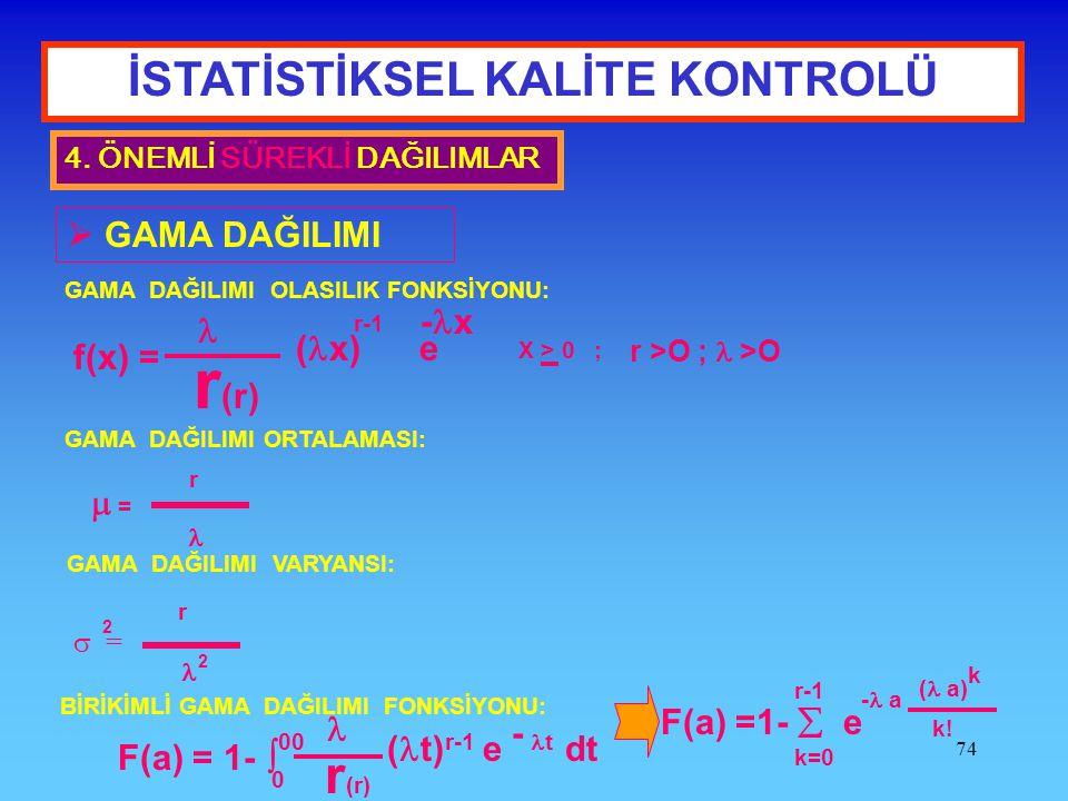 74 İSTATİSTİKSEL KALİTE KONTROLÜ 4. ÖNEMLİ SÜREKLİ DAĞILIMLAR  GAMA DAĞILIMI f(x) = r (r) ( x) e - x r-1 X > 0 ; r >O ; >O GAMA DAĞILIMI OLASILIK FON