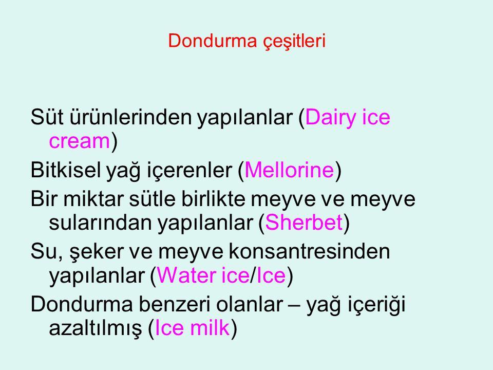Yeni nesil dondurmalar/ ekstrüzyon yöntemi Eğlenceli şekillendirilmiş sapsız dondurmalar (bar tipi) veya sap takılmış düzensiz kenarlı dondurmalar ancak ekstrüzyon yöntemiyle dondurulmaktadır.
