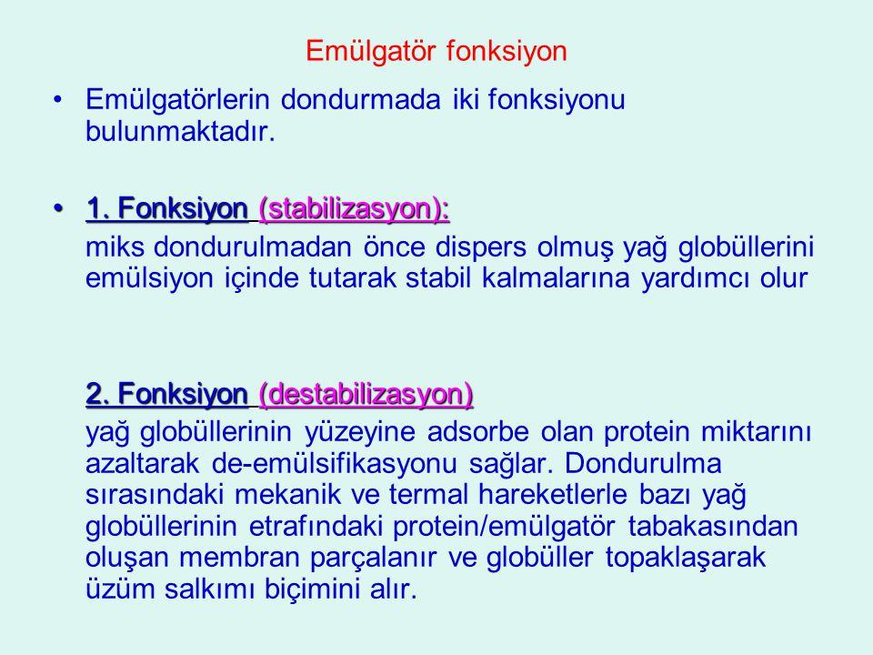 Emülgatör fonksiyon Emülgatörlerin dondurmada iki fonksiyonu bulunmaktadır. 1. Fonksiyon (stabilizasyon):1. Fonksiyon (stabilizasyon): miks dondurulma