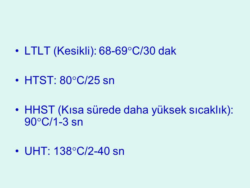 LTLT (Kesikli): 68-69  C/30 dak HTST: 80  C/25 sn HHST (Kısa sürede daha yüksek sıcaklık): 90  C/1-3 sn UHT: 138  C/2-40 sn