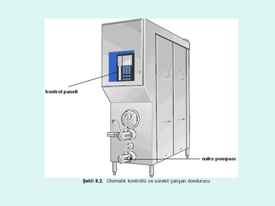 Şekil 8.2. Otomatik kontrollü ve sürekli çalışan dondurucu