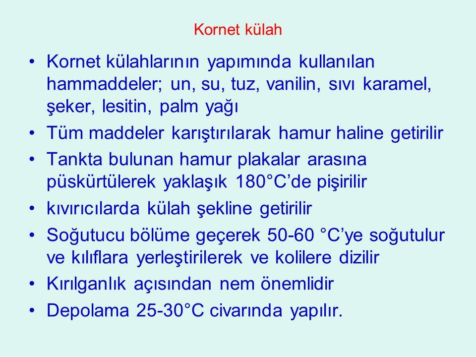 Kornet külah Kornet külahlarının yapımında kullanılan hammaddeler; un, su, tuz, vanilin, sıvı karamel, şeker, lesitin, palm yağı Tüm maddeler karıştır