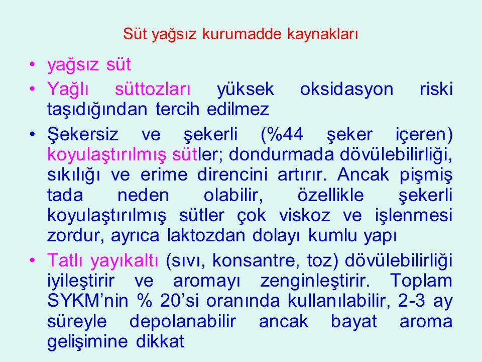 Yapay renk maddelerinin kullanım oranları yasalarla belirlenmiştir Türk Gıda Kodeksi Yönetmeliğinin renklendiricilerle ilgili olan 7 no'lu ekinde bu maddelerin kullanım düzeyleri ve hangi gıdalarda kullanıldığı açıklanmaktadır
