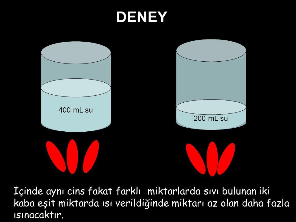 DENEY 200 mL su 400 mL su İçinde aynı cins fakat farklı miktarlarda sıvı bulunan iki kaba eşit miktarda ısı verildiğinde miktarı az olan daha fazla ısınacaktır.