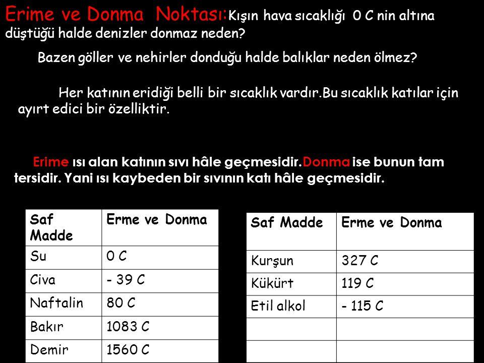 Erime ve Donma Noktası: Kışın hava sıcaklığı 0 C nin altına düştüğü halde denizler donmaz neden.