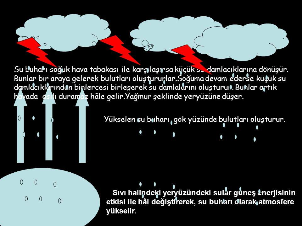 Sıvı halindeki yeryüzündeki sular güneş enerjisinin etkisi ile hâl değiştirerek, su buharı olarak atmosfere yükselir.