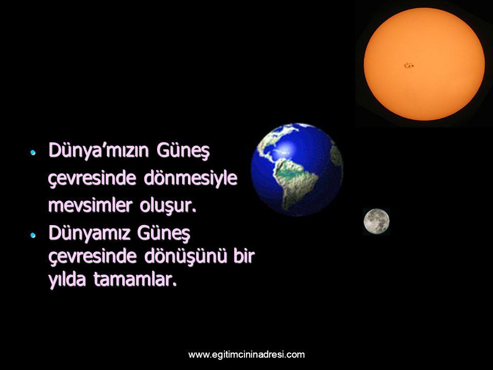 www.egitimcininadresi.com BİTTİ