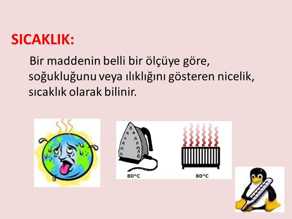 ISINMADA KULLANILAN YAKITLAR 1-katı Yakıtlar A)Odun B)Maden Kömürleri (Linyit, Kok Kömürü Gibi) 2- Sıvı Yakıtlar A)fuel Oil B)Gazyağı 3- Gaz Yakıtlar A)Doğalgaz B)Hava gazı