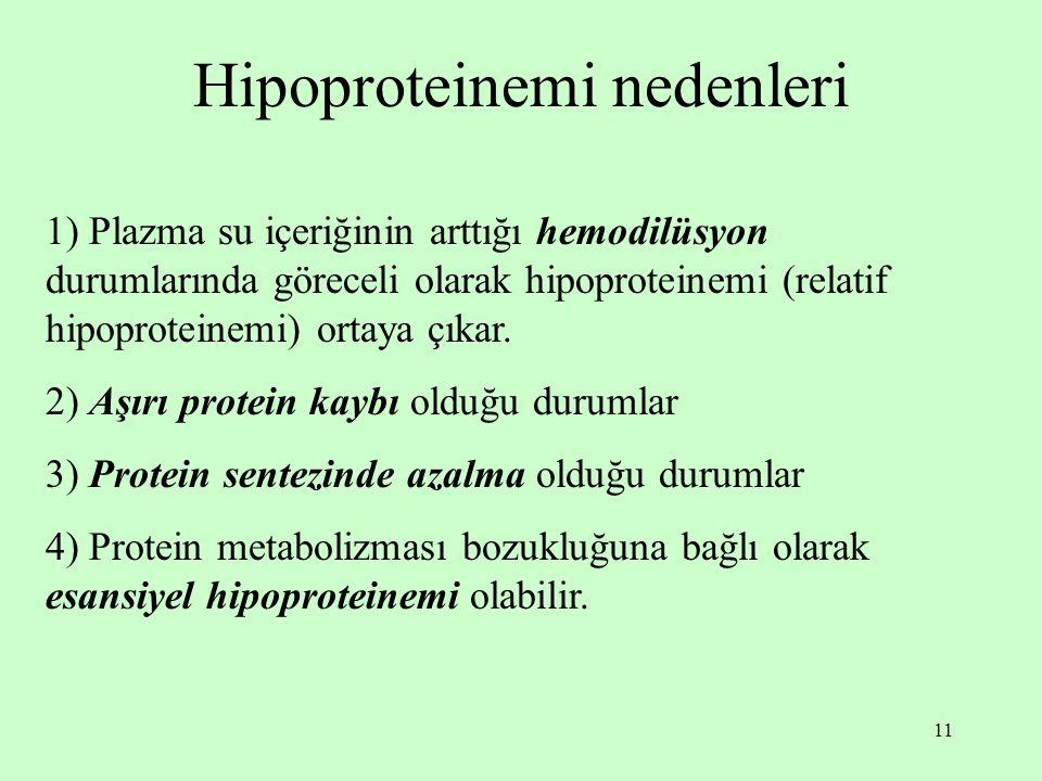 11 Hipoproteinemi nedenleri 1) Plazma su içeriğinin arttığı hemodilüsyon durumlarında göreceli olarak hipoproteinemi (relatif hipoproteinemi) ortaya ç